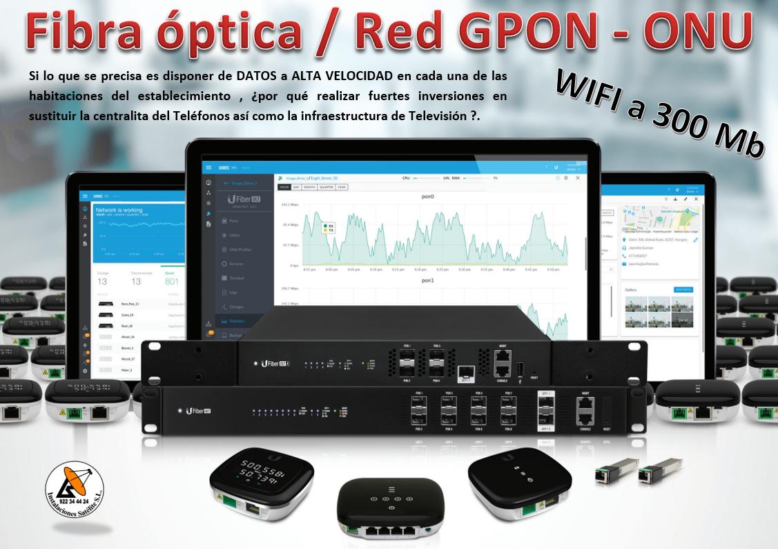 Redes GPON y fibra óptica